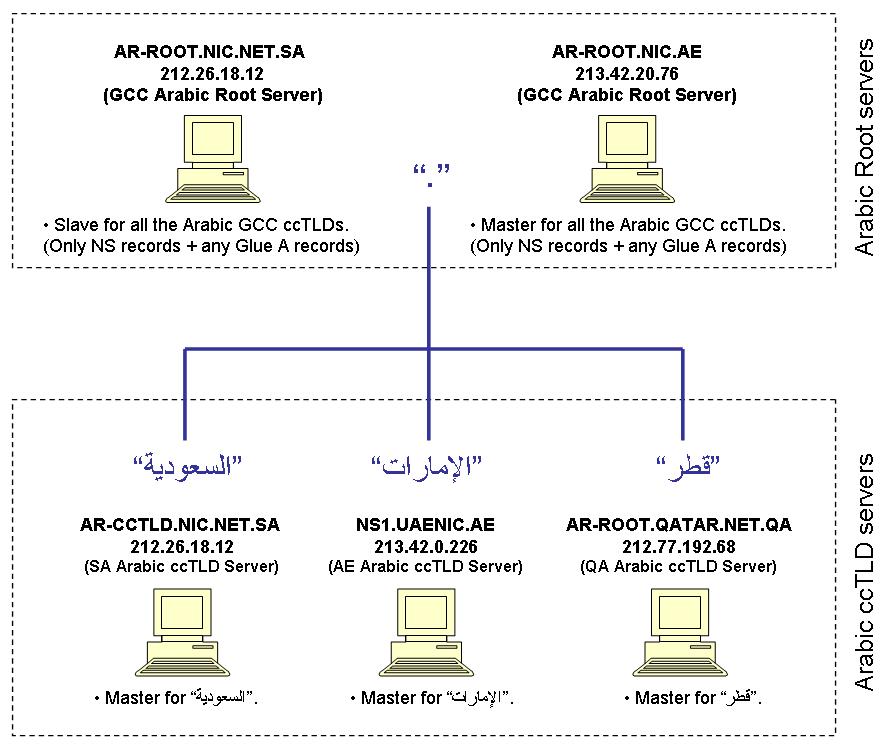 husni al muhtaseb s sitemap